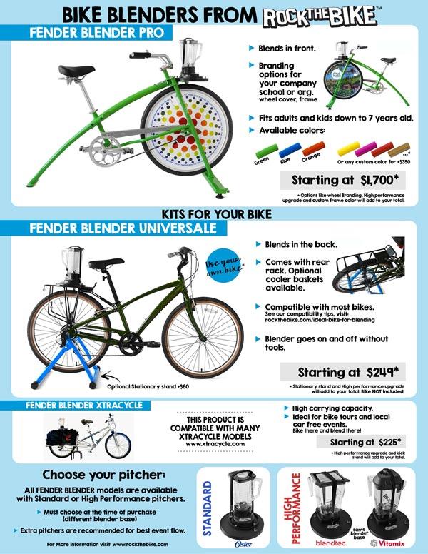Bike-blenders-Info-graphic